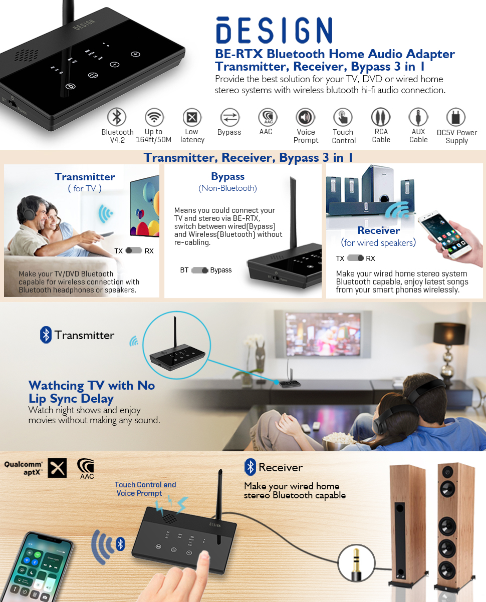 Besign Long Range Be Rtx Bluetooth Audio Adapter Dongle Wiring Diagram Rang Transmitter Receiver Multifunctional Support Optical Bypass And Voice Prompt