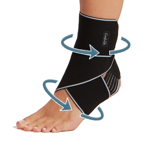 Ankle Support Wrap