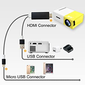 Multiple Functional · Easily connect a variety of devices