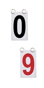 ... Number Cards #3