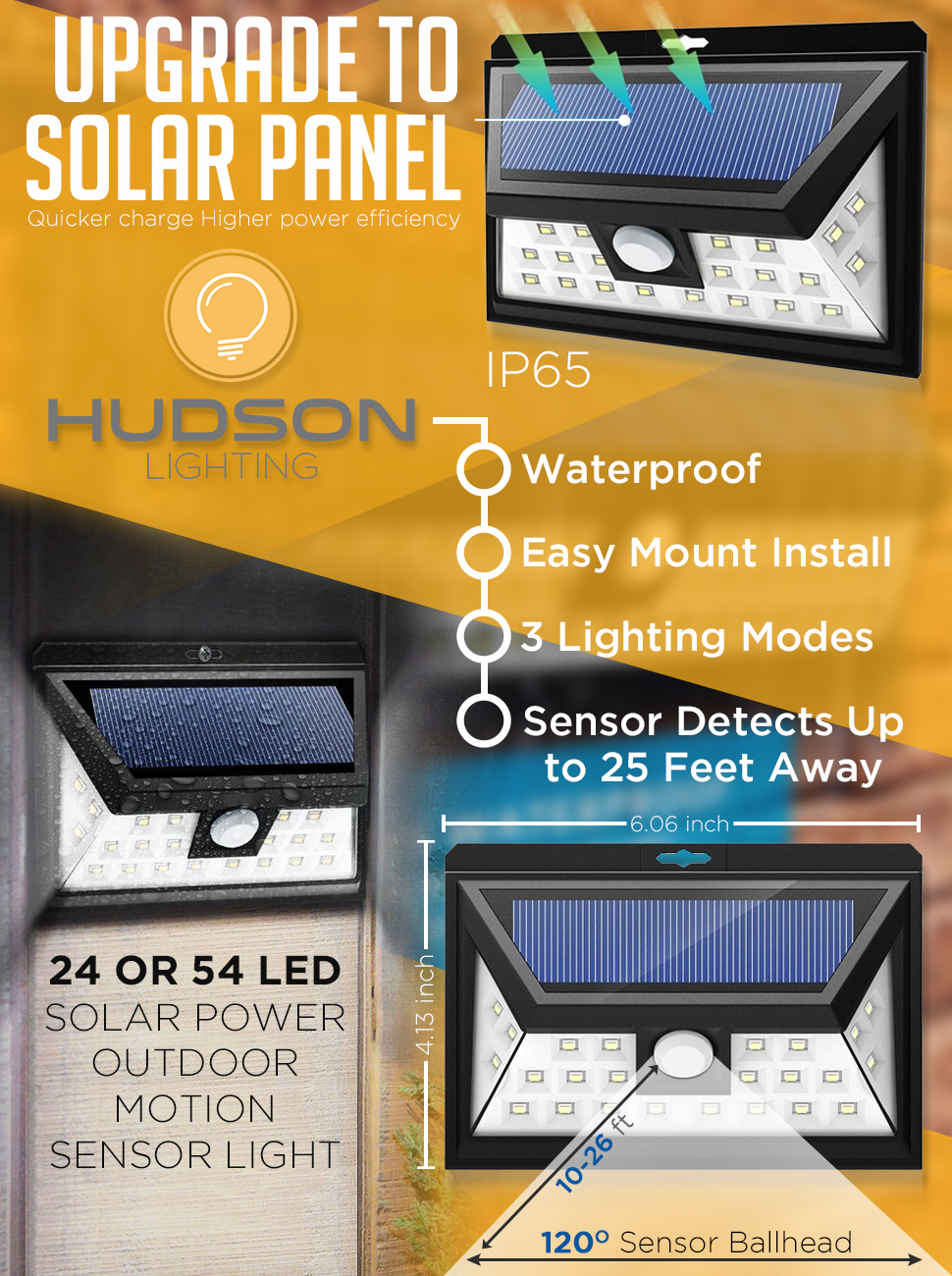 Hudson lighting solar lights outdoor patio deck lights 54 led 500 hudson lighting 54 led solar motion light purchase with confidence mozeypictures Image collections