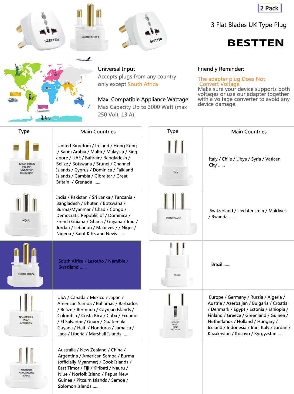 Amazon Com International Plug Adapter For South Africa Lesotho Namibia And Swaziland Type M
