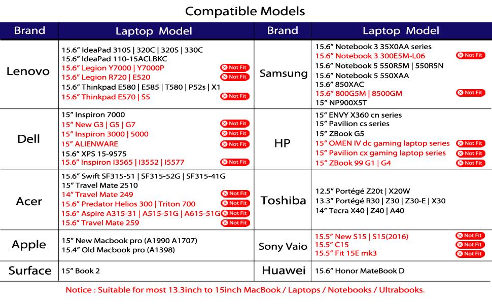 compatible laptop models