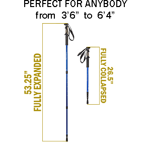 Fully expanded and fully collapsed pole with diagram showing how far pole expands