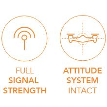 signal strength