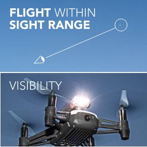 Sight range visibility