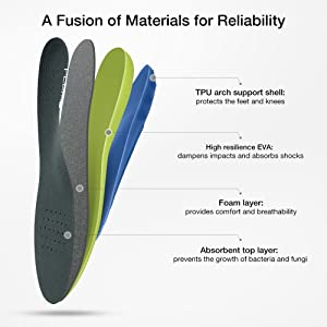 Plemo Insoles for Running Shoes