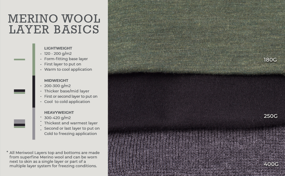 meriwool offers 3 types of protection, lightweight, midweight and heavyweight for all weather types