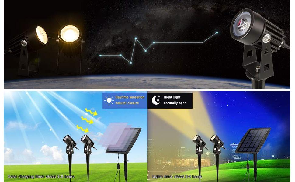 Waterproof Powered Landscape Solar Spotlight