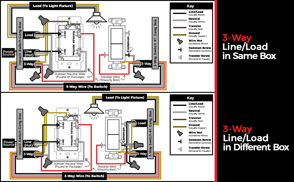 common 3 way wiring configurations please reach out to our licensed electrician if your diagram is not shown