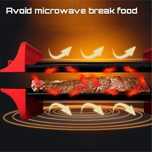 Amazon Com Maconee Microwave Sandwich Maker Panini