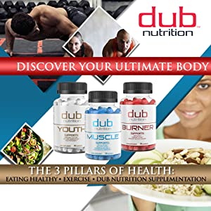 youth muscle fat burner supplementation weight loss anti aging inflammatory liver cleanse growth