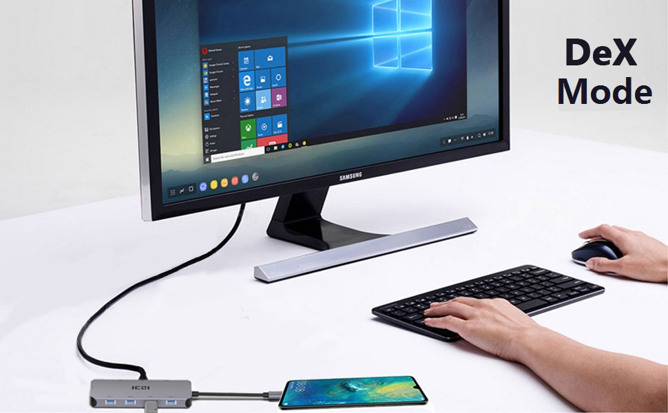 USB C HDMI HUB