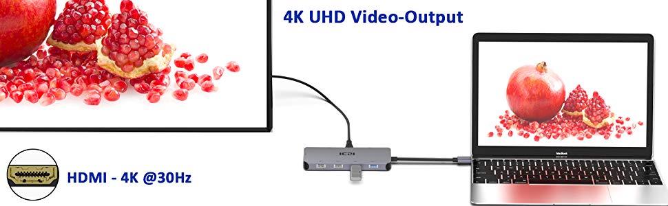 USB C HUB HDMI PORT