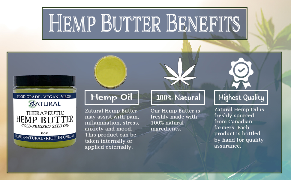 Hemp Benefits