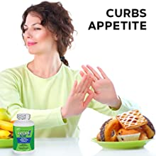 Curbs Appetite
