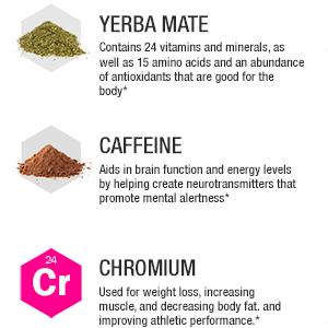 Yerba Mate, Caffeine, Chromium