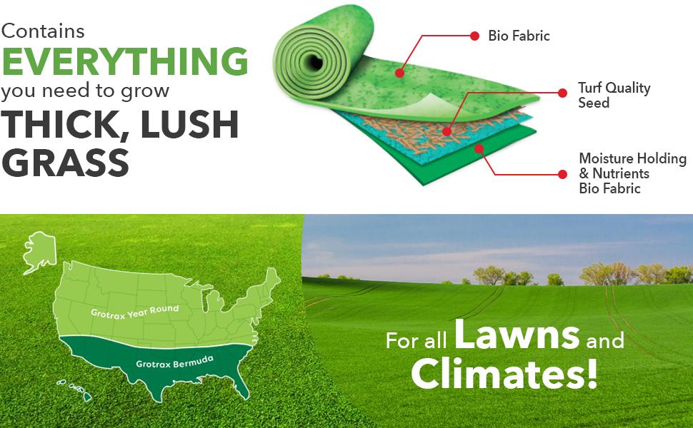 Biodegradabled Grass Grow Mat,Grass Seed Germination Blanket,Grass Seed Mat Roll for Plant Growth Solutions 1PACK