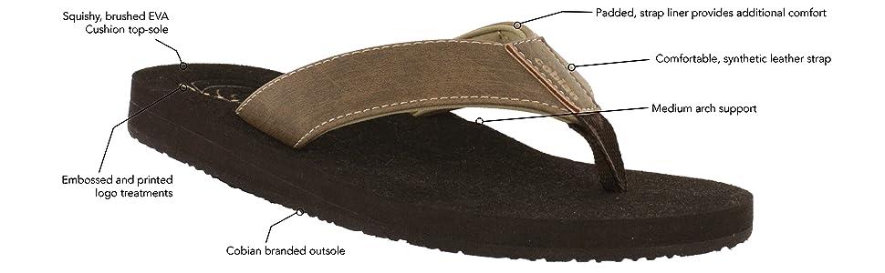 arch support, comfort, EVA, vegan, sandal, flip flop, comfortable, resortwear