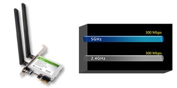 Amazon com: Fenvi Desktop PCI Express WiFi Dual-Band (2 4GHz