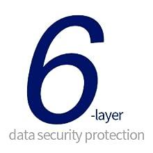 nas, nas server, network storage attached, plex server, dropbox server, cloud storage, private cloud