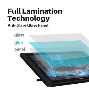 Full Lamination and Anti-glare Glass