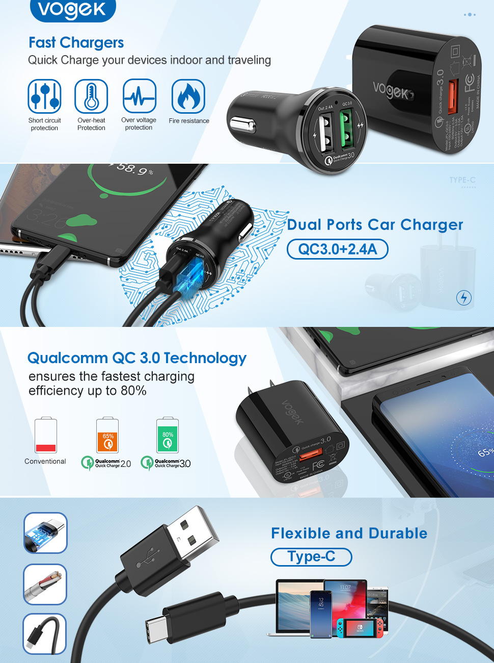fast charger kit