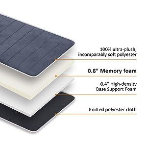 Memory foam mattress massage chair pad