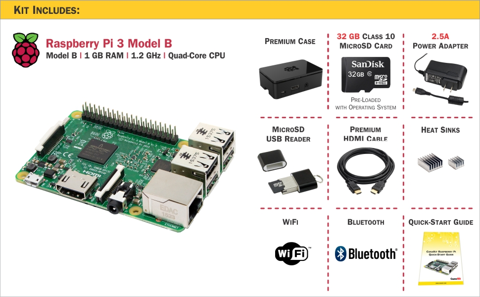 CanaKit Raspberry Pi 3 Starter Kit Contents