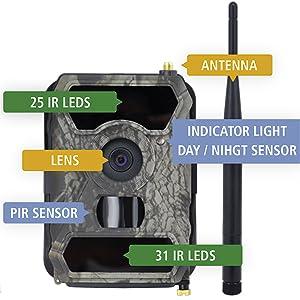 cellular 3g game cameras