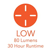 80 LUMENS 30 HOUR RUN TIME ON LOW MODE