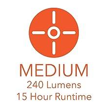 240 LUMENS 15 HOUR RUN TIME ON MEDIUM MODE