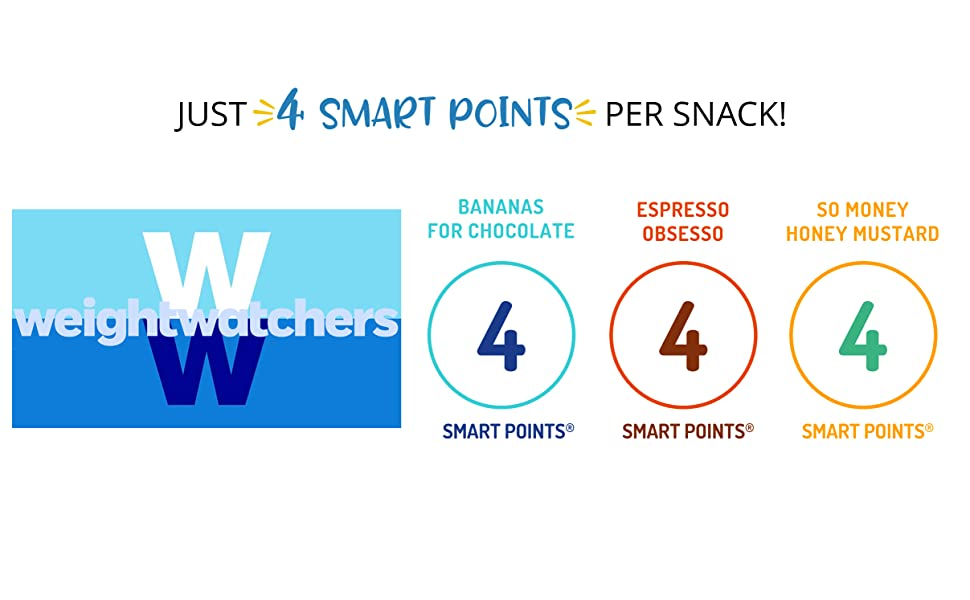 popular weight watchers snack
