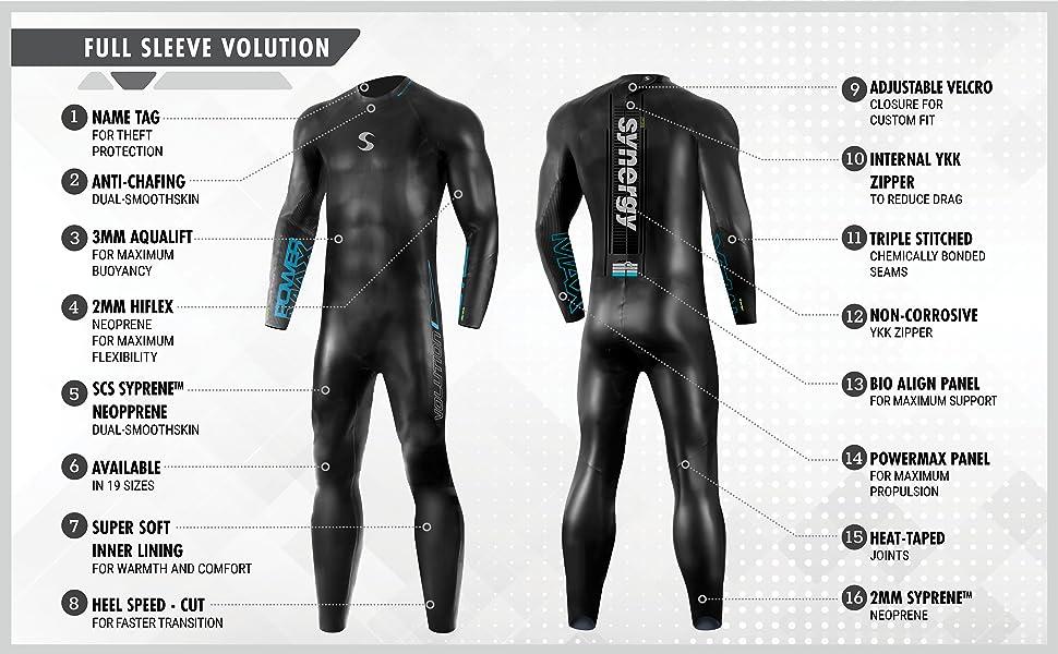 Amazon.com: Synergy - Traje de neopreno para triatlón (3 ...
