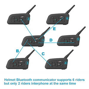 1da5fc735e Amazon.com  heneng Motorcycle Helmet Wireless Headset Intercom Full ...