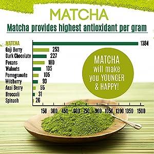 Amazon Com Organic Matcha Green Tea Powder 100 Pure