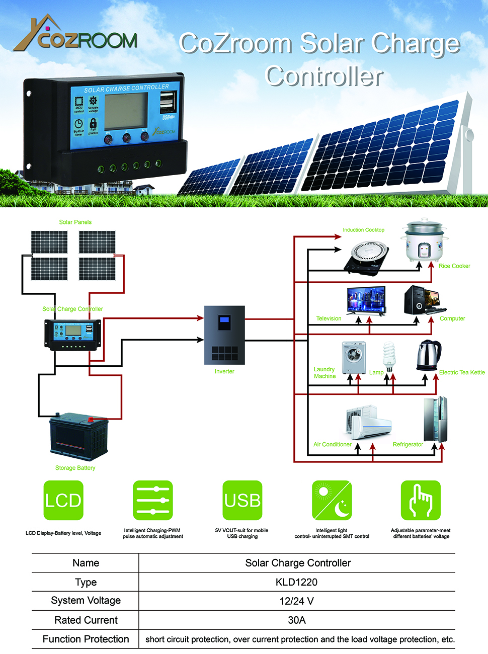 Cozroom Lcd Solar Charger Controller Regulator With Battery Overcharge Protection Electronic Product Description
