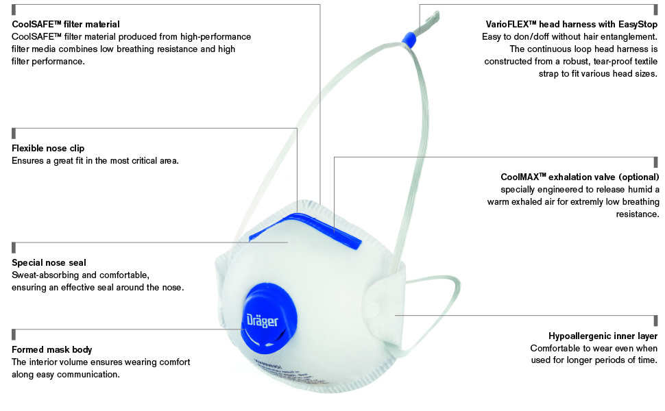 With N95 X-plore Dräger Respirator Particulate Exhalation 1350