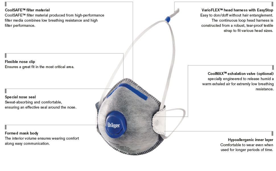 X-plore 1350 Odor with exhalation valve