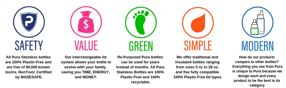 stainless steel, pura, pura stainless, silicone, plastic-free, bpa free, cost effective