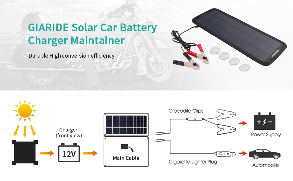Amazoncom Giaride 75w 18v 12v Solar Car Battery Charger Sunpower