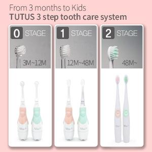 Aguard, Tutus, Electric toothbrush, baby toothbrush, baby electric toothbrush
