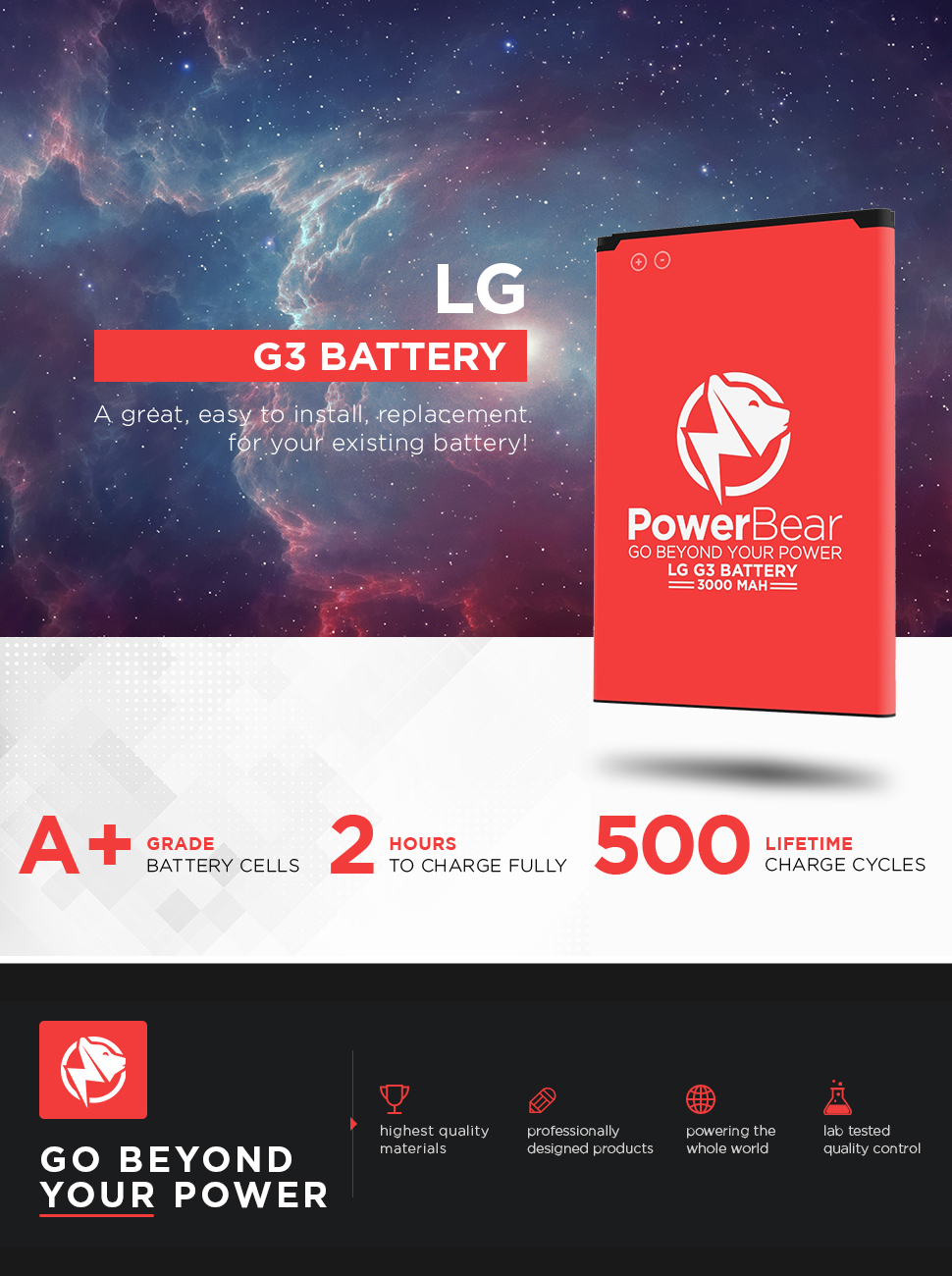 PowerBear LG G3 Battery (3000 mAh) Li-Ion Battery for The G3 [D852, D855,  AT&T D850, T-Mobile D851, Verizon VS985, Spring LS990] | LGG3 Spare Battery