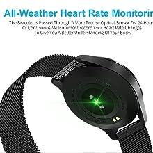 Amazon.com: GOKOO - Reloj inteligente con monitor de presión ...