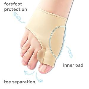 bunion toe corrector provides great relief