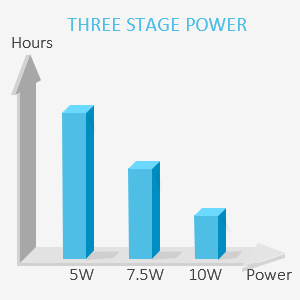 THREE POWER