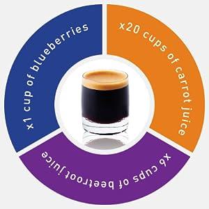 Rooibos Antioxidants