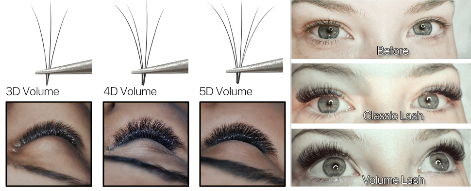 30ce21caeb1 Lash extensions last through a full growth cycle of natural eyelashes,  typically six to eight weeks (based on your natural lash growth).