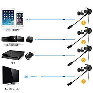 3.5mm HiFi Ear Hook with Microphone for iPhone iPad Android Phones Windows Phones MP4 and Tablets