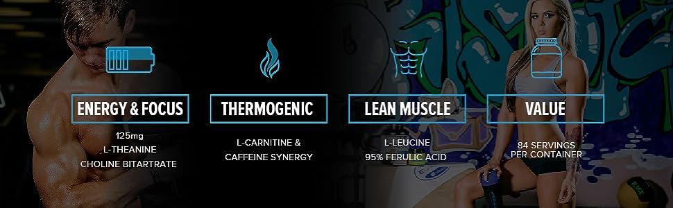 alphamine pescience l theanine carnitine thermogenic fat burner pre workout cardio appetite suppress